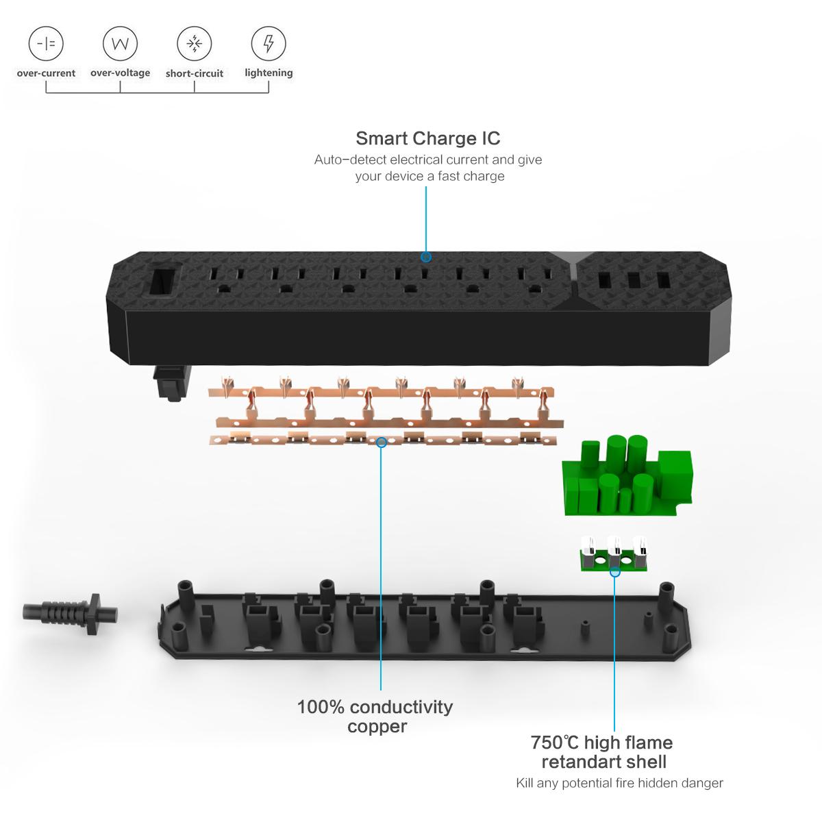 2 x 6 outlet power strip 3 usb charging port with surge protector lightningproof ebay. Black Bedroom Furniture Sets. Home Design Ideas