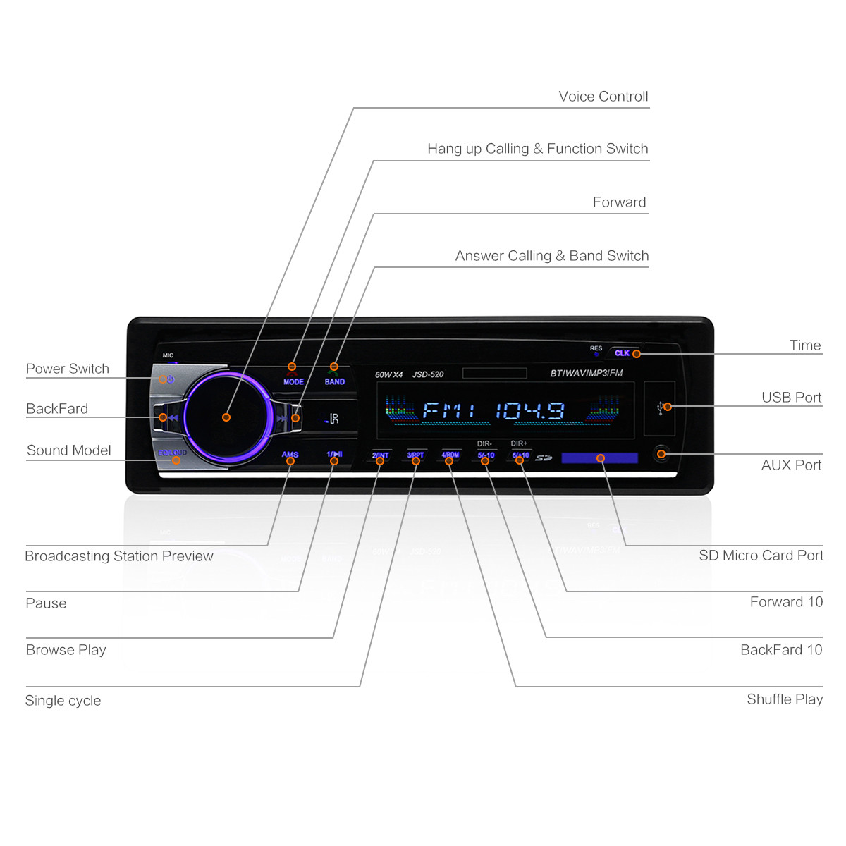 Bluetooth Car Stereo Audio In Dash Aux Input Receiver Sd: Car Bluetooth Stereo Audio 1 DIN In-Dash FM Aux Input